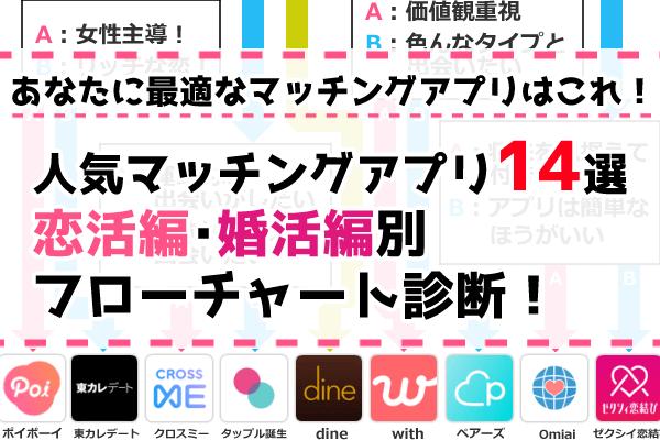 人気マッチングアプリ15選!恋活編・婚活編別フローチャート診断!